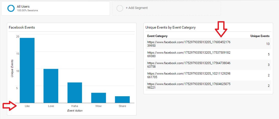 Facebook - Live - Tracking - Dashboards