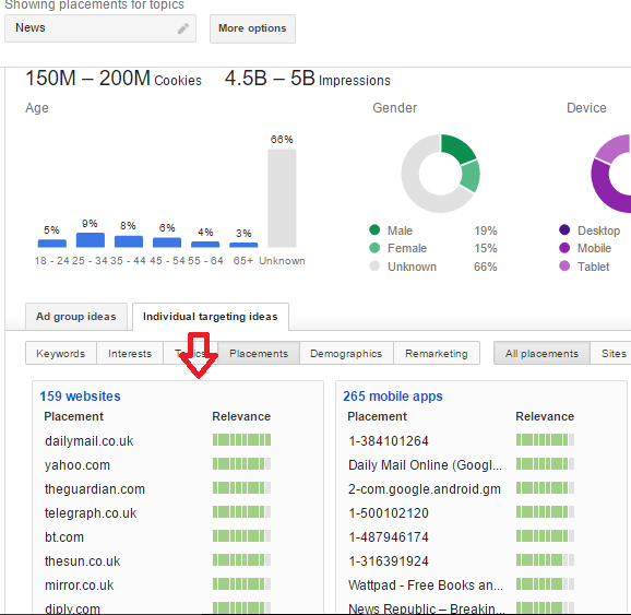 adwords placements - display planner- digishuffle