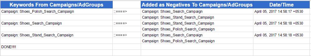 Adwords-Cross-Matching-Keywords-Scenario2-OutputSheet