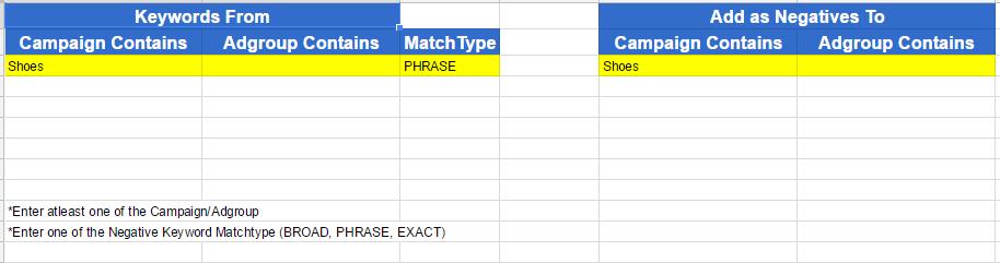 Adwords-Cross-Matching-Scenario-2