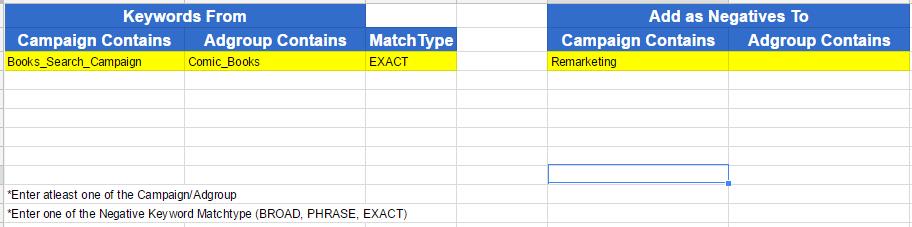 Adwords-Cross-Matching-Keywords-scenario-3-Adgroups-to-Campaigns