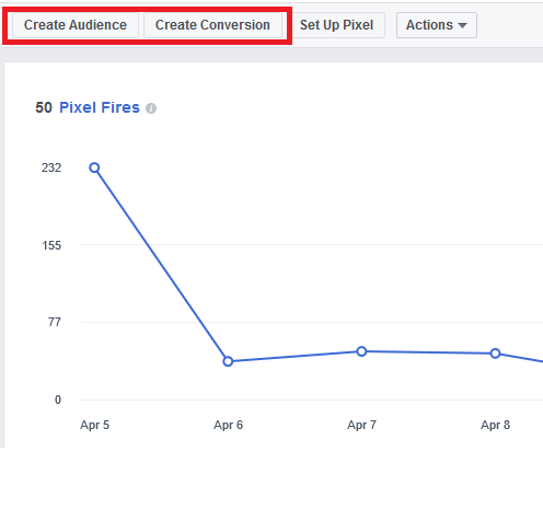 Facebook - Custom Audience & Custom Conversions