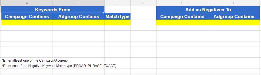 Adwords Keyword Cross Matching Sheet