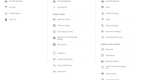 Google Analytics-Audit-Checkliste - Vollständiger Leitfaden [eBook]