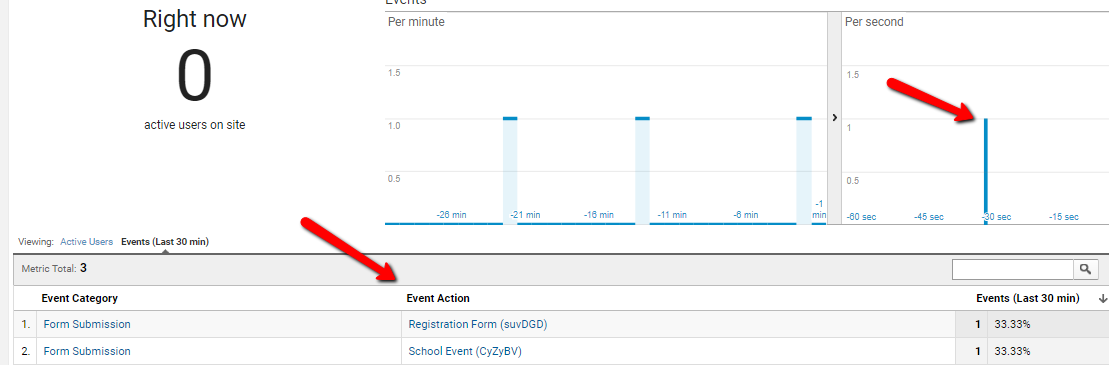 TypeForm_Tracking_in_Google_Analytics