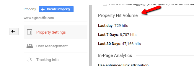 Google Analytics - Property Level Hits